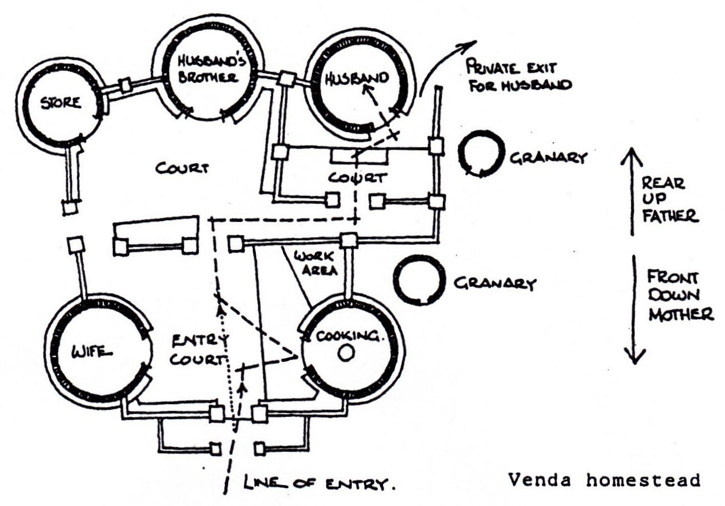 19 - Tipico Villaggio Venda, con capanne attorno allo spazio centrale vuoto (Frescura, 19 )